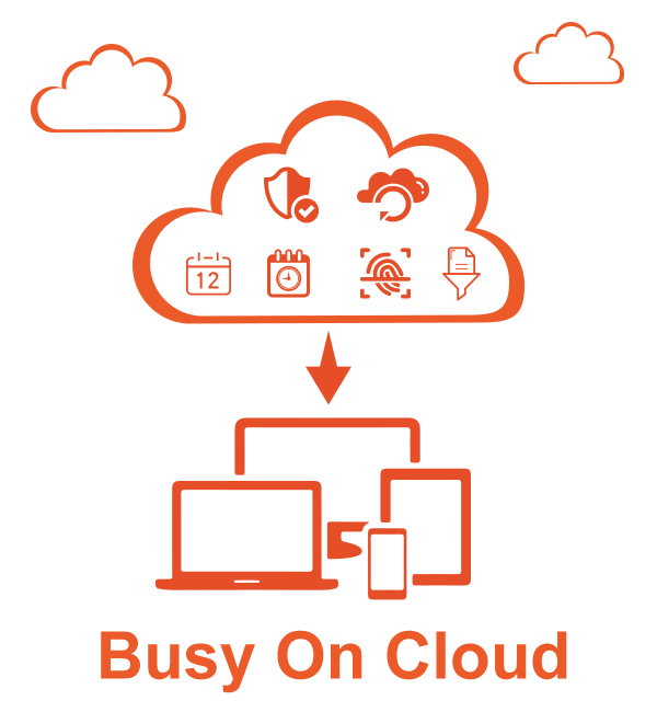 Busy Cloud Computing