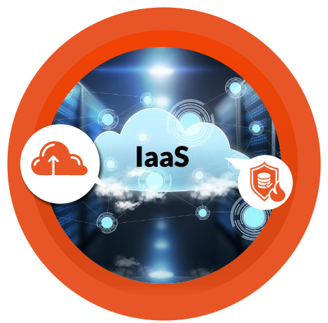 IaaS Hosting software on cloud