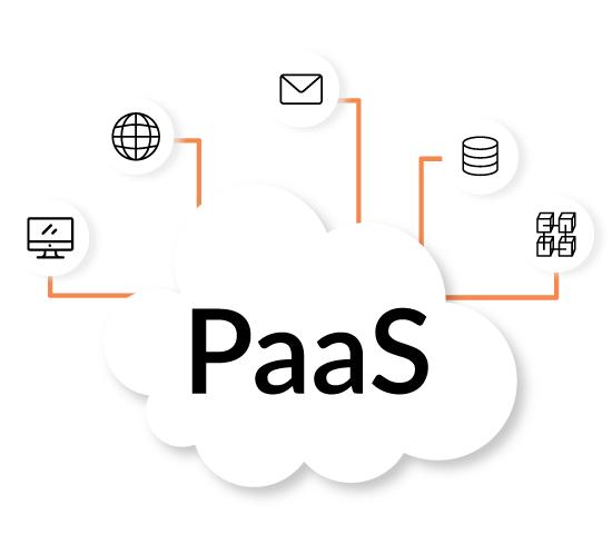 netforchoice paas cloud hosting