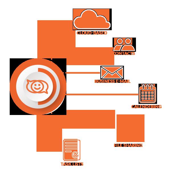 zimbra software on cloud